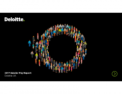 Deloitte Gender Pay Gap Report 2017