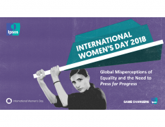 International Women's Day 2018 Global Misperceptions of Equality and the Need to Press for Progress