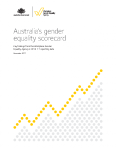 WGEA Australia 2016-17 Gender Equality Scorecard