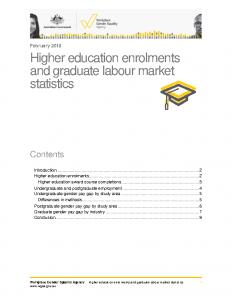 WGEA Graduate Labour Market Statistics 2018