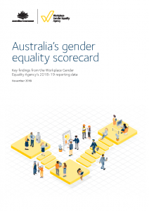 WGEA 2019 Gender Equality Scorecard
