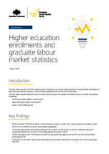 2019-08 WGEA Graduate Employment and Pay Gap Statistics