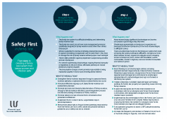 2019-11-07 Women's Legal Services Australia Safety_First_in_Family_Law_Plan