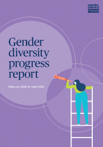 2020-04 AICD ASX200 Board GenderDiversityReportMay2020